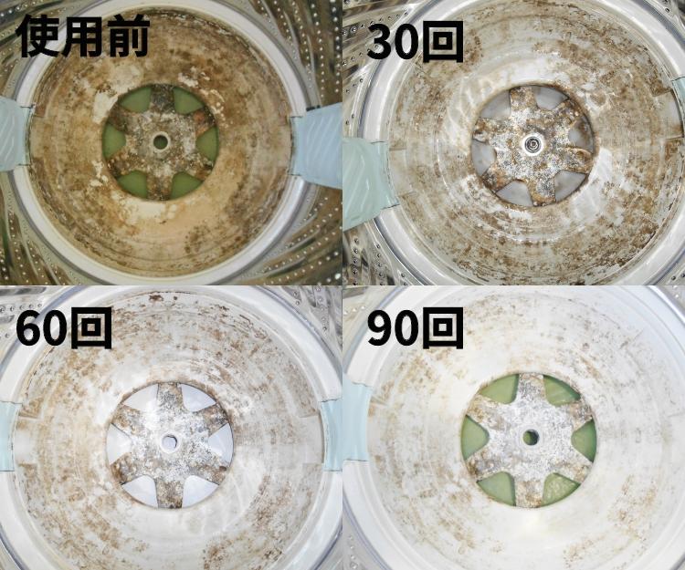 つくり手が行った実験では、洗濯回数が増えるにつれて洗濯槽の黒カビが落ちていることが確認されています